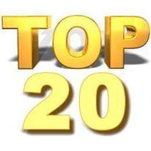 Top 20 Most Influential People in VoIP of 2012 | Mundo @GongoraIP Tecnología VoIP | Scoop.it