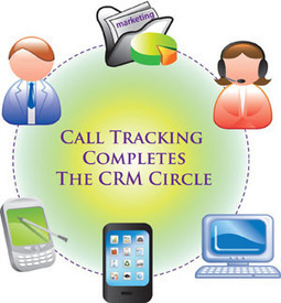 Why Companies Need To Invest In Call Tracking Software | Software Development Services | Latest Tech News | Scoop.it