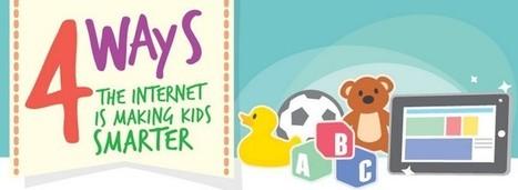 Internet fait des enfants intelligents et Google des adultes idiots ? | io | Scoop.it