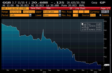 Latest #PSI Terms Leaked; Imply #Greek #Redefault Within 2 Years | ZeroHedge | Commodities, Resource and Freedom | Scoop.it