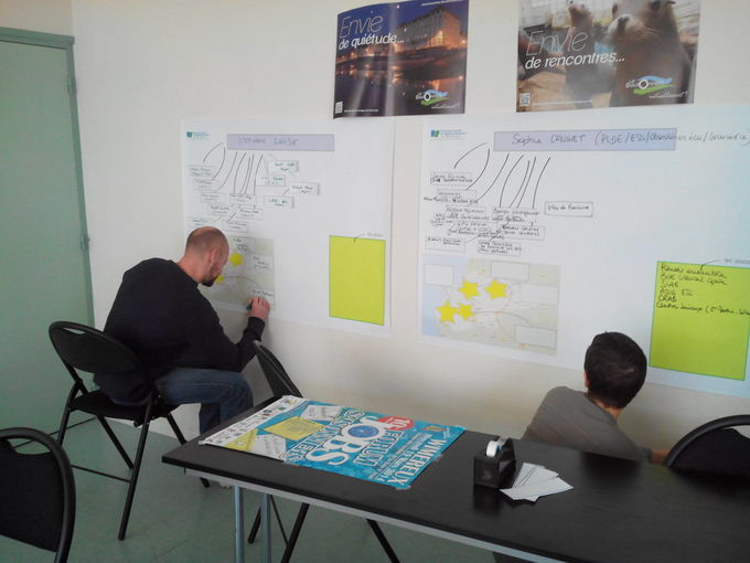 atelier projet social de territoire - Communaute d'agglomération de Boulogne