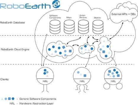 RoboEarth - a Skynet precursor? | Singularity is coming. Way before 2045. | Scoop.it