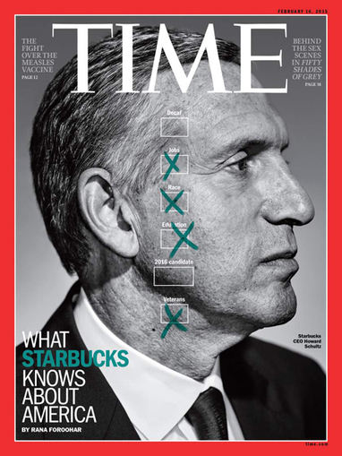 Time Inc. Brings Programmatic to Print - Folio: | Insidedigital.org | Scoop.it
