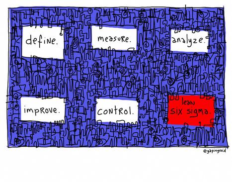 Lean Six Sigma | ViiV@Work | Scoop.it