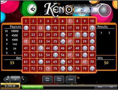 لماذا تعد لعبة كينو شعبية للغاية؟ | Online Casino Arabic  - الانترنت كازينو العربية | Scoop.it