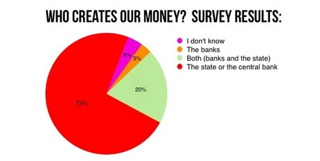 Survey confirms: People have no idea about how money is created | The Money Chronicle | Scoop.it