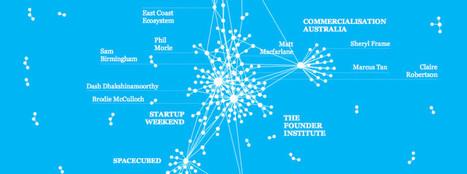 Perth Startup Ecosystem Report | Capital raising in Australia | Scoop.it