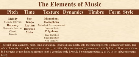 The Elements of Music | Learning and Loving Music Theory | Music Education in Schools | Scoop.it