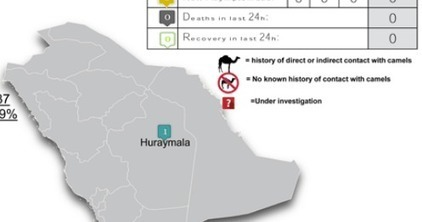Avian Flu Diary: Saudi MOH Announce 1 Secondary (Household) MERS Case | MERS-CoV | Scoop.it