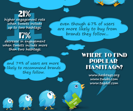 5 Top Tips For Driving a Ton of Free Traffic with Twitter | Public Relations & Social Media Insight | Scoop.it