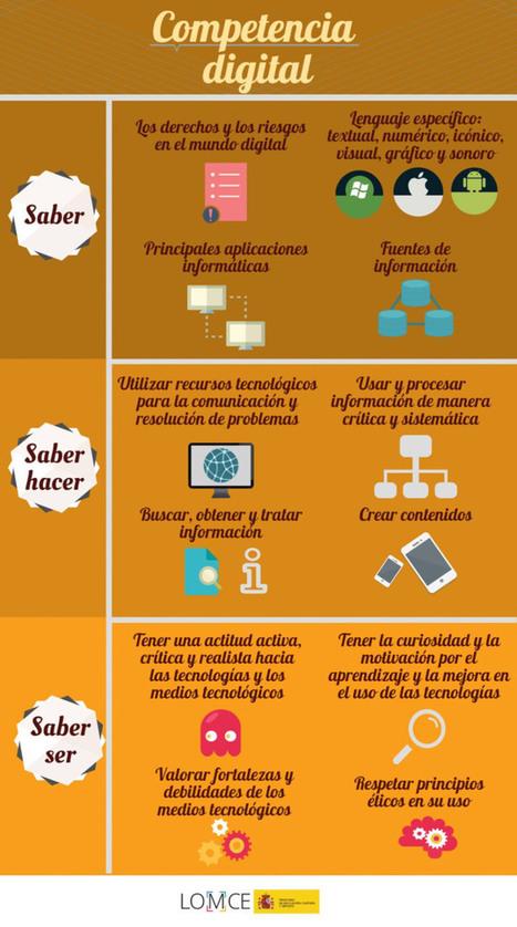 Competencia digital #infografia | Educacion, ecologia y TIC | Scoop.it