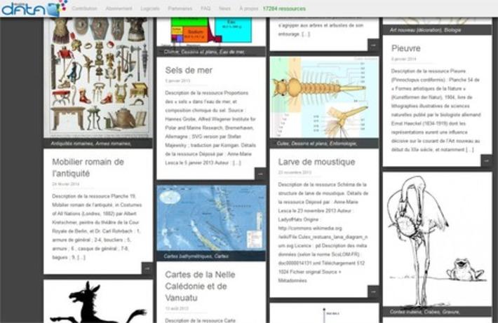 Bibliothèque numérique de ressources iconographiques pour un usage scolaire | TIC et TICE mais... en français | Scoop.it