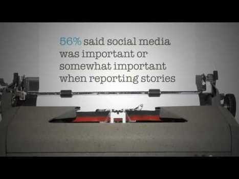 Médias sociaux...et le B2B alors ?   B2B et réseaux sociaux   Scoop.it