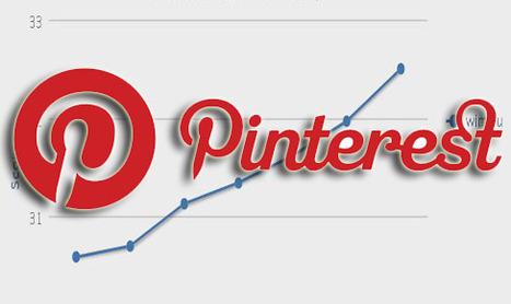 10 outils pour plus d'efficacité sur Pinterest | Time to Learn | Scoop.it