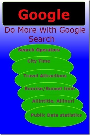 Different Google Search Techniques For You - | Technology updates nkjskj | Scoop.it