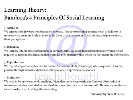 Learning Theories: Bandura's Social Learning Theory | Educational Technology | Scoop.it