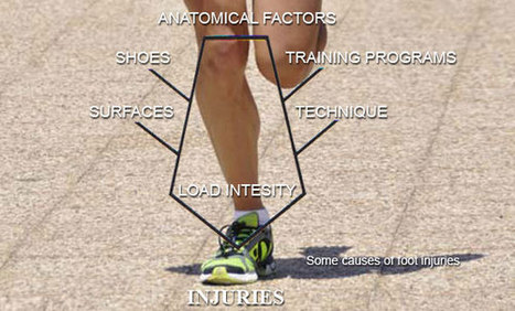 Some causes of foot injuries | xoliveras | Scoop.it