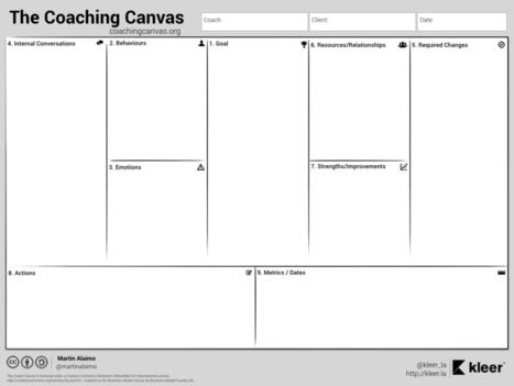 Coaching Canvas: outil de coaching basé sur le Business Model Canvas   Tout sur le coaching professionnel   Scoop.it