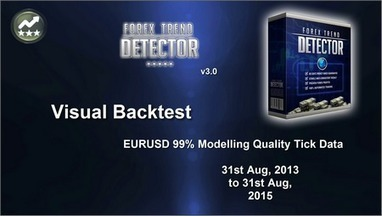 Forex Trend Detector v3.0 EURUSD 2 Years Visual Backtest Video   Forex Robots   Scoop.it