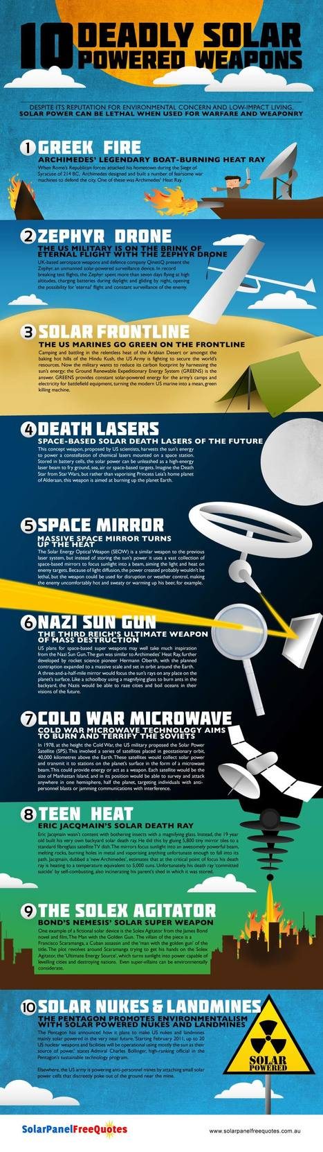 10 Deadly Solar Powered Weapons | Infographics | Scoop.it