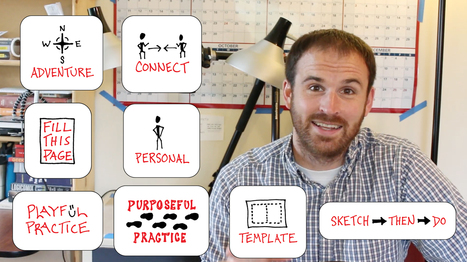 8 Ways To Build Your Sketchnoting Skills | Verbal To Visual | Graphic Coaching | Scoop.it