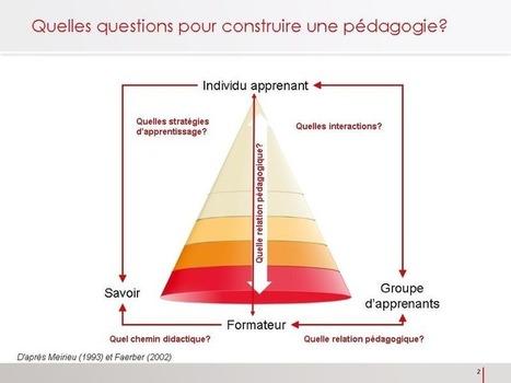 Quel rôle pour le groupe en formation à distance? | Le blog de la Formation professionnelle et continue | Gestion des connaissances | Scoop.it