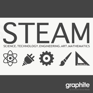 13 Awesome STEAM Games, Apps, and Sites | STEM Connections | Scoop.it