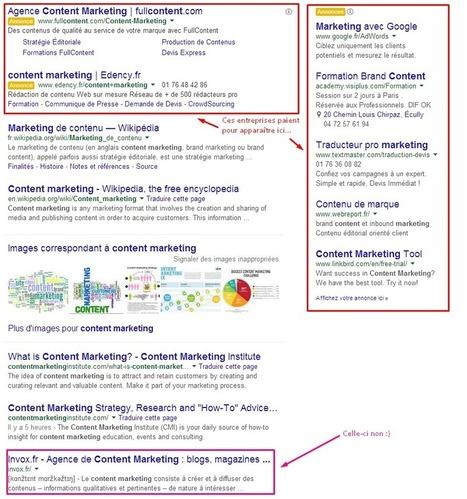SEO, référencement naturel, et contenus : tout ce qu'il faut savoir #ContentMarketing   invox - content marketing de qualité   Idées et aides pour entreprise créatrice   Scoop.it