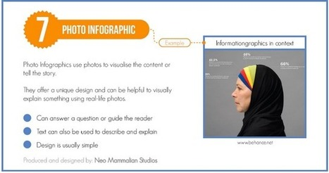 8 Types of Infographics Teachers should Know about ~ Educational Technology and Mobile Learning | Educación y TIC | Scoop.it