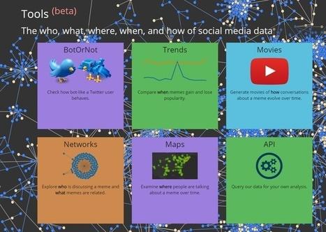Запущен бесплатный сервис по анализу мемов | Rusbase | MarTech : Маркетинговые технологии | Scoop.it