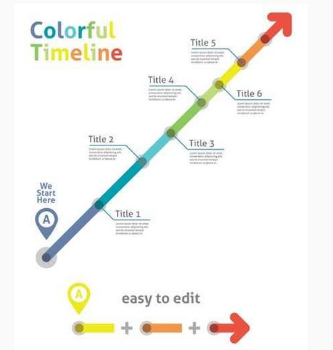 Líneas del tiempo sí, pero... ¿cuál elegir? | Comunicación y TIC | Scoop.it