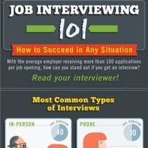 Job Interviewing 101: How to Succeed in Any Situation | Staffing & Recruiting | Scoop.it