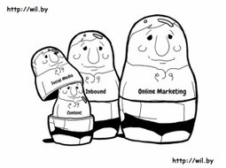 Comparing the Different Types of Marketing: Content, Social Media, Inbound and Online | Search Engine Optimization | Scoop.it