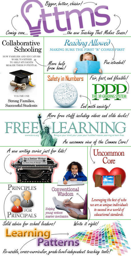 Welcome to Teaching That Makes Sense!   Literacy   Scoop.it