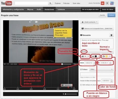 Cómo hacer in vídeo interactivo en Youtube.-   Uso del hipervídeo en la Educación Secundaria: el aprendizaje bajo una perspectiva conectivista   Scoop.it