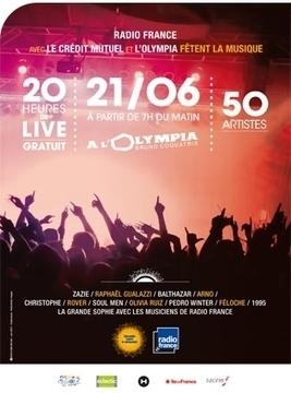 Programme Fête de la Musique à l'Olympia avec Radio France (Franz Ferdinand et d'autres, en live) | Bruce Springsteen | Scoop.it