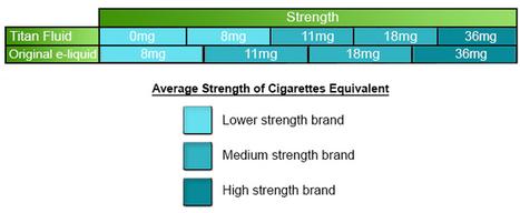 Electronic Cigarette E-Liquid @TECC   TECC Electronic Cigarette   Scoop.it