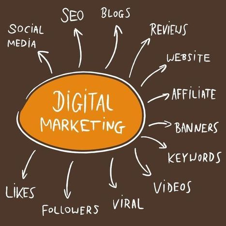6 Reasons Why Digital Marketing Really Matters to Your Organization | Marketing Stats and Insights | Scoop.it
