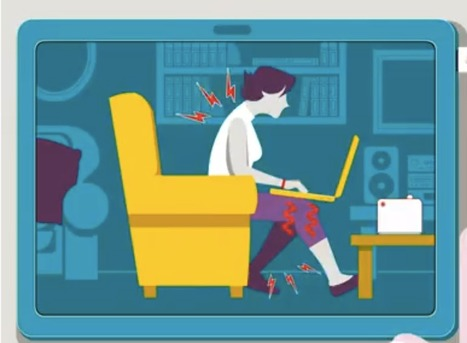 How to Sit at Your Computer So It Doesn't Hurt You ~ Facebook‬ | curating content | Scoop.it