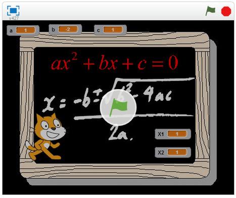 Resolución de una ecuación de 2º Grado | tecno4 | Scoop.it