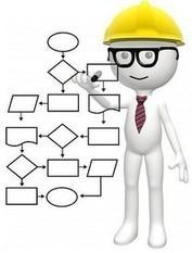 Ingeniería de Metodos - Ingenieros Industriales | Ingeniería de Metodos | Scoop.it