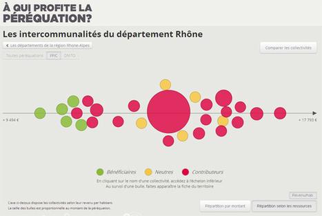 Une application interactive révèle les montants versés ou perçus par territoires - Lagazette.fr   Immobilier   Scoop.it