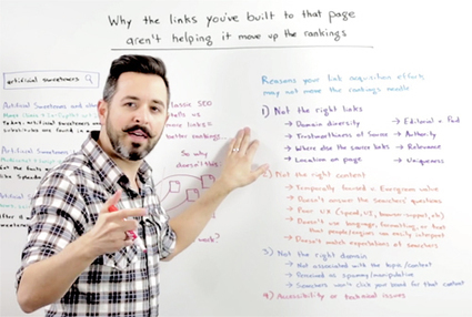 Rand Fishkin - Quando il link building fallisce: analisi delle cause possibili. - ideawebitalia | Total SEO | Scoop.it