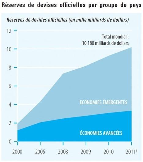 Rapport sur le développement humain 2013: des chiffres surprenants - Rapport du PNUD | Natural Performance | Scoop.it