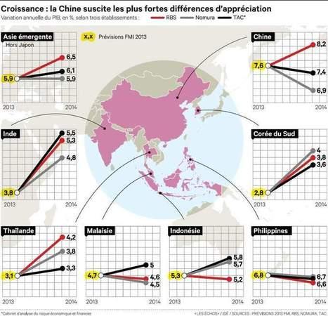 En 2014, les cartes de l'Asie émergente sont rebattues au profit des petits pays | Chine contemporaine • 外 | Scoop.it