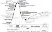 Gartner's 2013 Emerging Technologies hype cycle focuses on humans and machines | Post-Sapiens, les êtres technologiques | Scoop.it