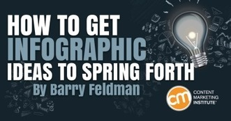 How to Get Infographic Ideas to Spring Forth | The Content Marketing Hat | Scoop.it