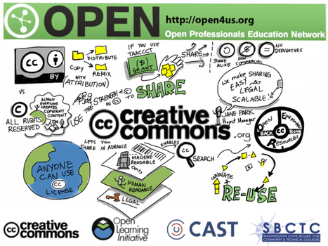 Here Comes Disruption... Open Educational Resources, Part 3: The Benefits | Educação e tecnologias digitais | Scoop.it