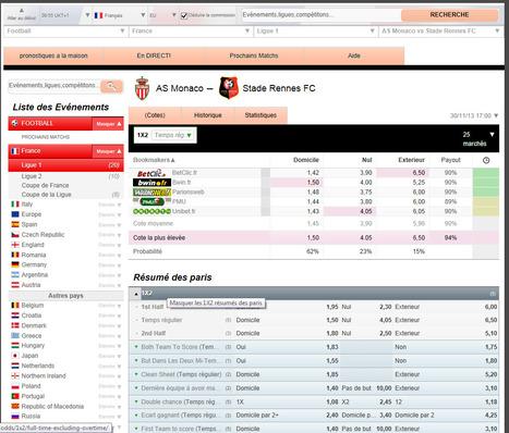 Comparateur de cotes Pariezmieux.com | Actus | Scoop.it