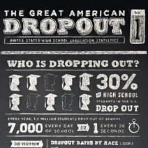 The Great American Dropout | Visual.ly | Agriculture Education | Scoop.it